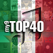 my9 Top 40 : IT music charts by beCreative tech