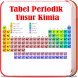 Tabel Periodik Unsur Kimia by ajetdev