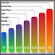 Body Mass Index BMI Calculator by InProgress