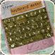 Water Keyboard Theme Pro by sam.dev2016