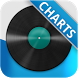 Top Music Charts (Ringtones) by NCN-NetConsulting Ges.m.b.H.