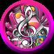 Helene Fischer Songs & Lyrics by putrikirei
