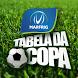 Marfrig - Tabela da Copa by Yeah Digital