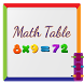 Math Table by Sunsoft Eduware Solutions LLP