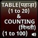Multiplication Table (पहाड़ा) & Counting (गिनती)