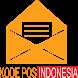 Kode Pos Seluruh Indonesia by Luqman Dev