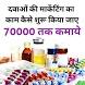 Business Idea : दवा का व्यवसाय by RTK Apps