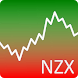 Stock Chart NZX by Stoxline