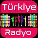 Türkiye Radyo by Internationel Radio
