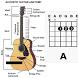 chords on guitar by Hendi App