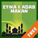 Etika & Adab Makan Islami
