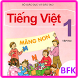 Tieng Viet Lop 1 - Tap 2 by Tracy Duong