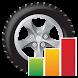 Расходы на автомобиль by Investtocar