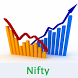 Nifty technical charts - Live