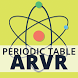 Periodic Table ARVR by Adonia Technologies