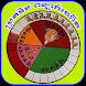 Khmer Child / Baby Horoscope by Cam-App