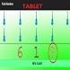 4 yas egitici sayi bul tablet by Turkce Eğitici, Türkçe Egitim, Egitici Oyunlar