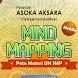 Mind Mapping Materi UN SMP by Asoka Aksara
