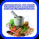Resep Obat Kolesterol Alami by ENHA Studio