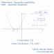 Quadratic equations by Carlos Manuel Santos