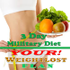 Super Military Diet Plan by King Leadblast