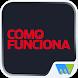 COMO FUNCIONA by Magzter Inc.