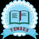 Kumpulan Tenses Inggris Untuk Belajar