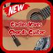 Carlos Vives Chords Guitar by Chordave