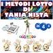 I Metodi di Tania by Tania Nista