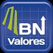 BN Valores Ticker by BN Valores, Puesto de Bolsa del Banco Nacional