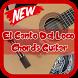 El Canto Del Loco Chords Guitar by Chordave