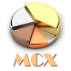 Live MCX Rate by Live Market