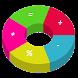 Aptitude : Aptitude4all by Easy app