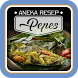 Aneka Resep Pepes by BAKSODROID