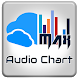 Max AudioChart by satrioapp