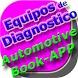 Estrategia y Manejo de Equipos by ADPTraining