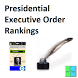 Executive Order Rankings by Lundsys