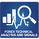 Forex Technical Analysis by Fxapp.net