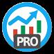 Stock Chart Pro by SChart Pro