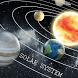Solar System Earth Planets by Beaujoy