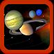 Sonnensystem Planeten Deutsch by PKML