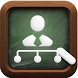 DSST Human Resource Management by Feraco Media Inc