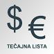 Tečajna lista HNB by app-development