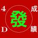發 4D Live Result MY & SG MKT by sjyf dreams