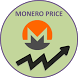 MONERO PRICE by BTCwin365