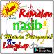 Ramalan Nasib ( Metode Pitagoras) by Ikatan Paranormal Cirebon ( IPC )
