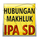IPA SD Hubungan Makhluk Hidup by Aqila Course