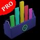 Descriptive Statistics Pro. by Fernando Haro