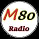 Radio M 8 Espana Fm En Directo by Molm-Dev