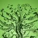 Test de Vida: Esperanza Vida by Zumacaya Apps